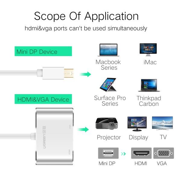 ugreen 20421 cho macbook qua hdmi và vga