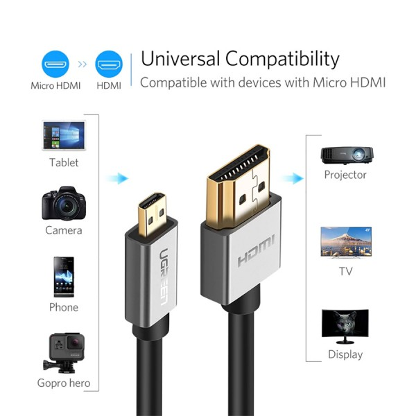 ugreen 30145 micro hdmi to hdmi